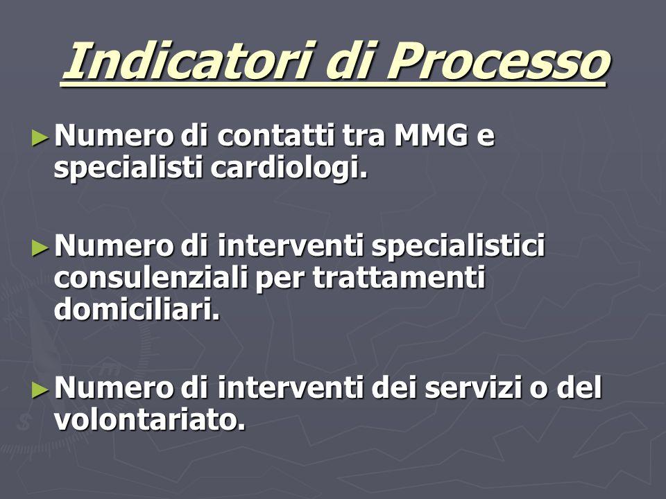 Indicatori di Processo Numero di contatti tra MMG e specialisti cardiologi. Numero di contatti tra MMG e specialisti cardiologi. Numero di interventi