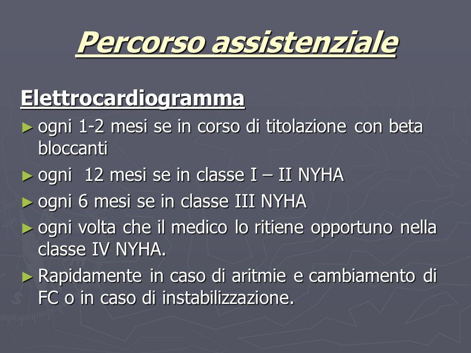 Percorso assistenziale Elettrocardiogramma ogni 1-2 mesi se in corso di titolazione con beta bloccanti ogni 1-2 mesi se in corso di titolazione con be