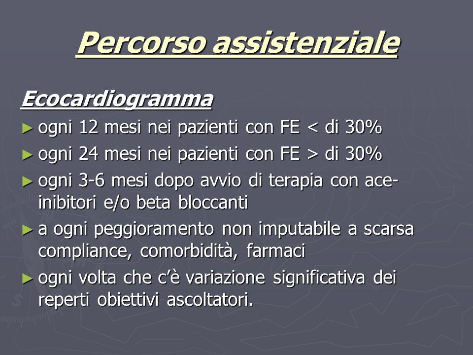 Percorso assistenziale Ecocardiogramma ogni 12 mesi nei pazienti con FE < di 30% ogni 12 mesi nei pazienti con FE < di 30% ogni 24 mesi nei pazienti c