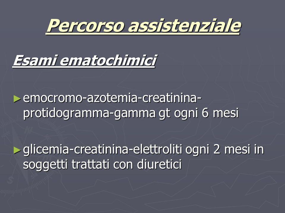 Percorso assistenziale Esami ematochimici emocromo-azotemia-creatinina- protidogramma-gamma gt ogni 6 mesi emocromo-azotemia-creatinina- protidogramma