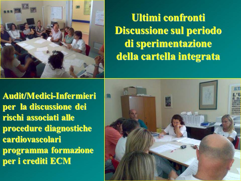 Ultimi confronti Discussione sul periodo di sperimentazione della cartella integrata Audit/Medici-Infermieri per la discussione dei rischi associati alle procedure diagnostiche cardiovascolari programma formazione per i crediti ECM