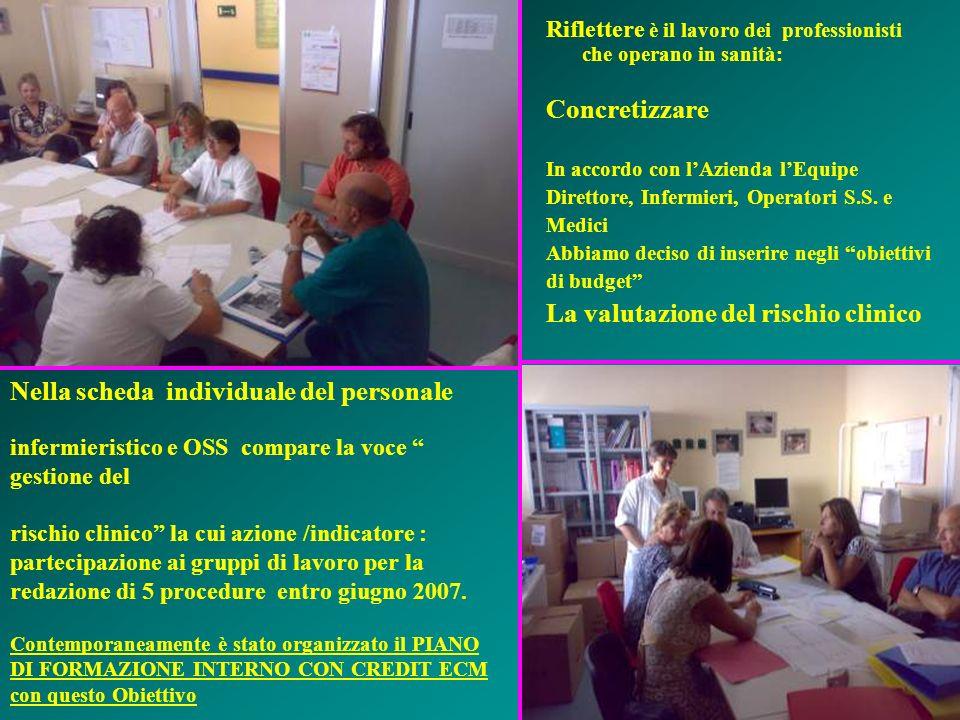 Riflettere è il lavoro dei professionisti che operano in sanità: Concretizzare In accordo con lAzienda lEquipe Direttore, Infermieri, Operatori S.S.
