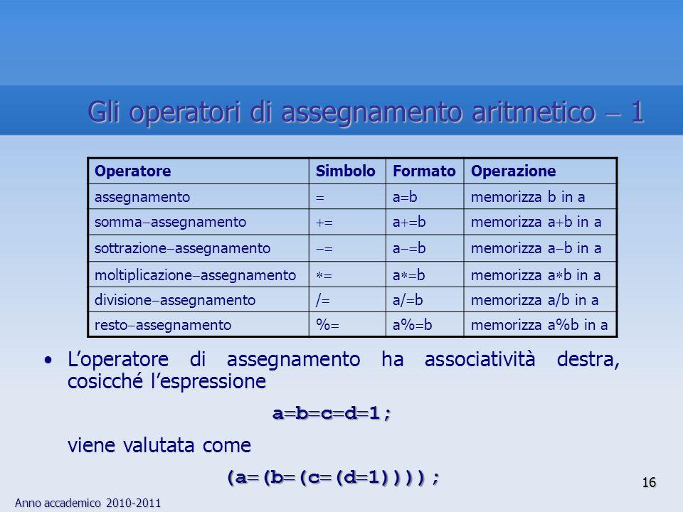 Anno accademico 2010-2011 OperatoreSimboloFormatoOperazione assegnamento a b memorizza b in a somma assegnamento a bmemorizza a b in a sottrazione assegnamento a bmemorizza a b in a moltiplicazione assegnamento a bmemorizza a b in a divisione assegnamento/ a/ b memorizza a/b in a resto assegnamento% a% b memorizza a%b in a Loperatore di assegnamento ha associatività destra, cosicché lespressione a b c d 1; viene valutata come (a (b (c (d 1)))); Gli operatori di assegnamento aritmetico 1 16