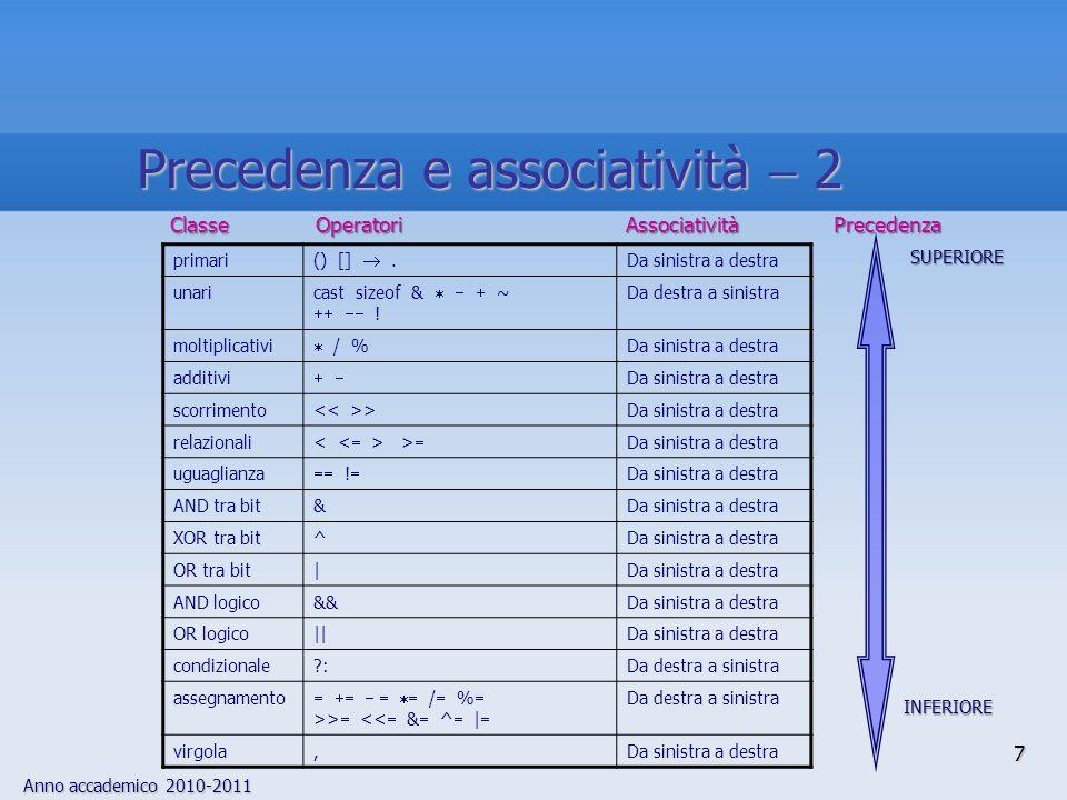 Anno accademico 2010-2011 EsempioEsempio Date le seguenti dichiarazioni: int m 3, n 4; float x 2.5, y 1.0; m n x y m (m ((n x) y)) 8 m / x n y m (m/((x n) y)) 0 n % y m n (n%(y m)) 0 x y m x (x (y (y m))) 0.5 Espressione equivalente Risultato RisultatoEspressione Gli operatori di assegnamento aritmetico 3 18