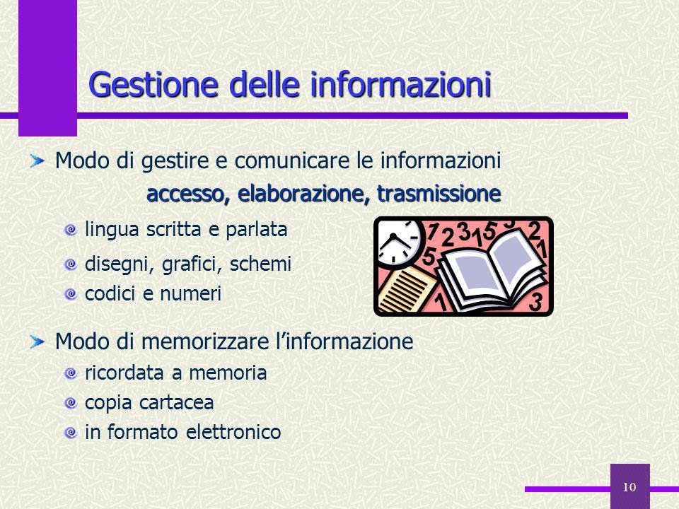 10 Gestione delle informazioni Modo di gestire e comunicare le informazioni accesso, elaborazione, trasmissione lingua scritta e parlata disegni, graf