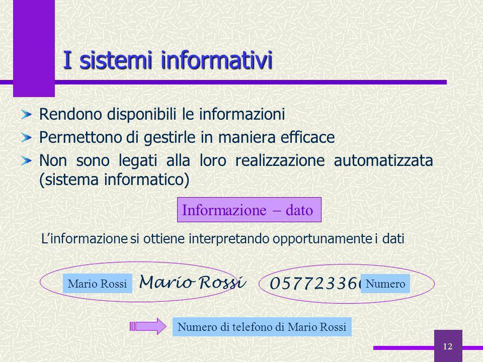 12 I sistemi informativi Rendono disponibili le informazioni Permettono di gestirle in maniera efficace Non sono legati alla loro realizzazione automa