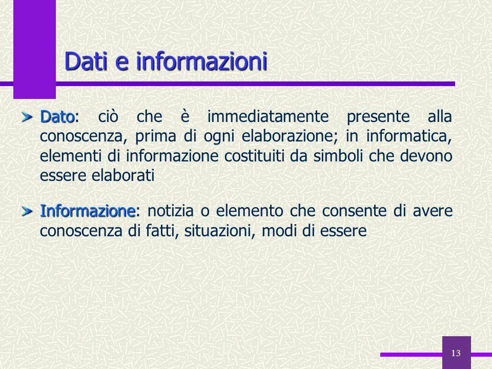 13 Dati e informazioni Dato Dato: ciò che è immediatamente presente alla conoscenza, prima di ogni elaborazione; in informatica, elementi di informazi