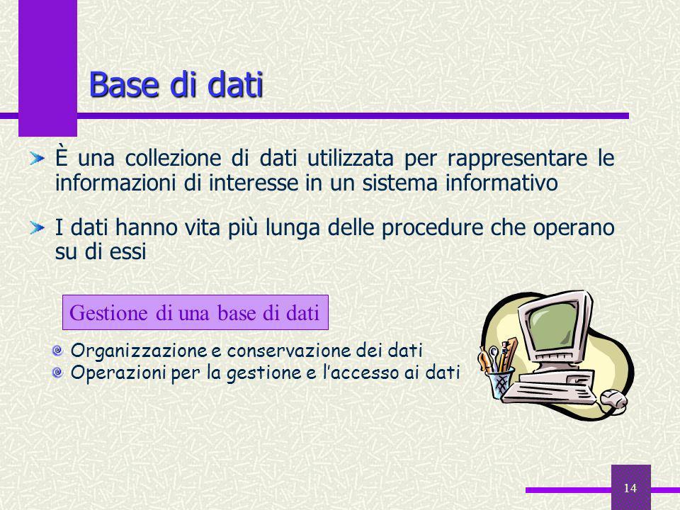 14 Base di dati È una collezione di dati utilizzata per rappresentare le informazioni di interesse in un sistema informativo I dati hanno vita più lun