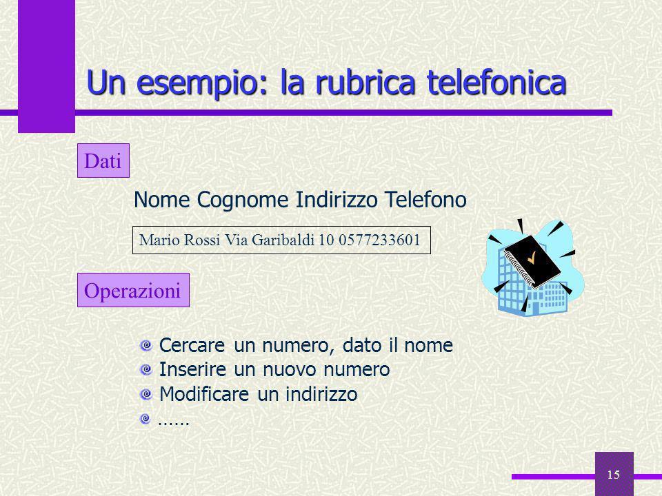 15 Un esempio: la rubrica telefonica Dati Nome Cognome Indirizzo Telefono Operazioni Cercare un numero, dato il nome Inserire un nuovo numero Modifica