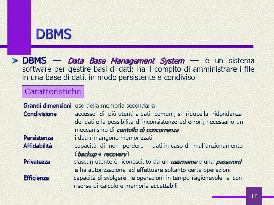 17 DBMS DBMS Data Base Management System DBMS Data Base Management System è un sistema software per gestire basi di dati: ha il compito di amministrar