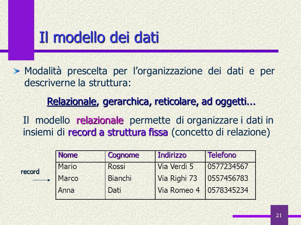 21 Il modello dei dati Modalità prescelta per lorganizzazione dei dati e per descriverne la struttura: relazionale record a struttura fissa Il modello
