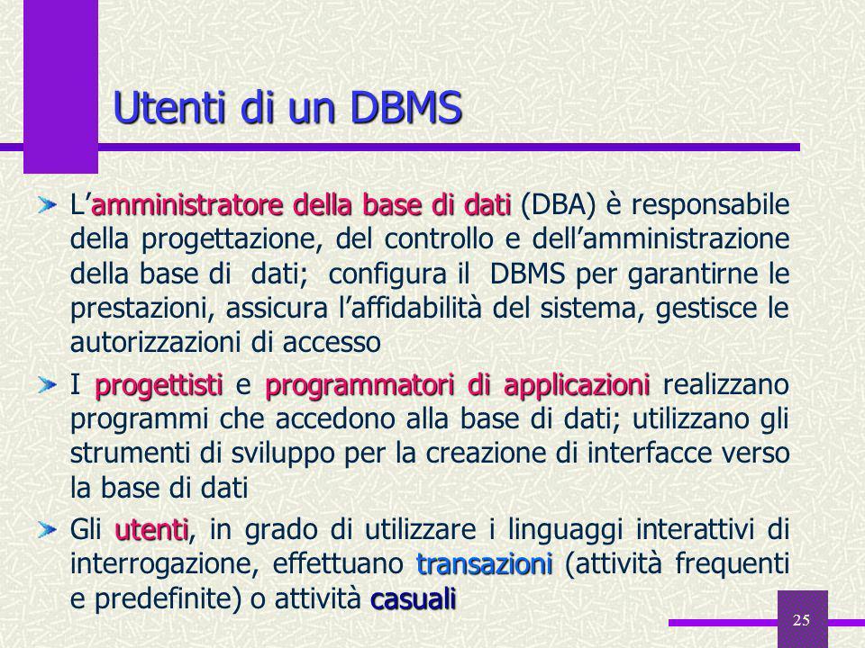 25 Utenti di un DBMS amministratore della base di dati Lamministratore della base di dati (DBA) è responsabile della progettazione, del controllo e de