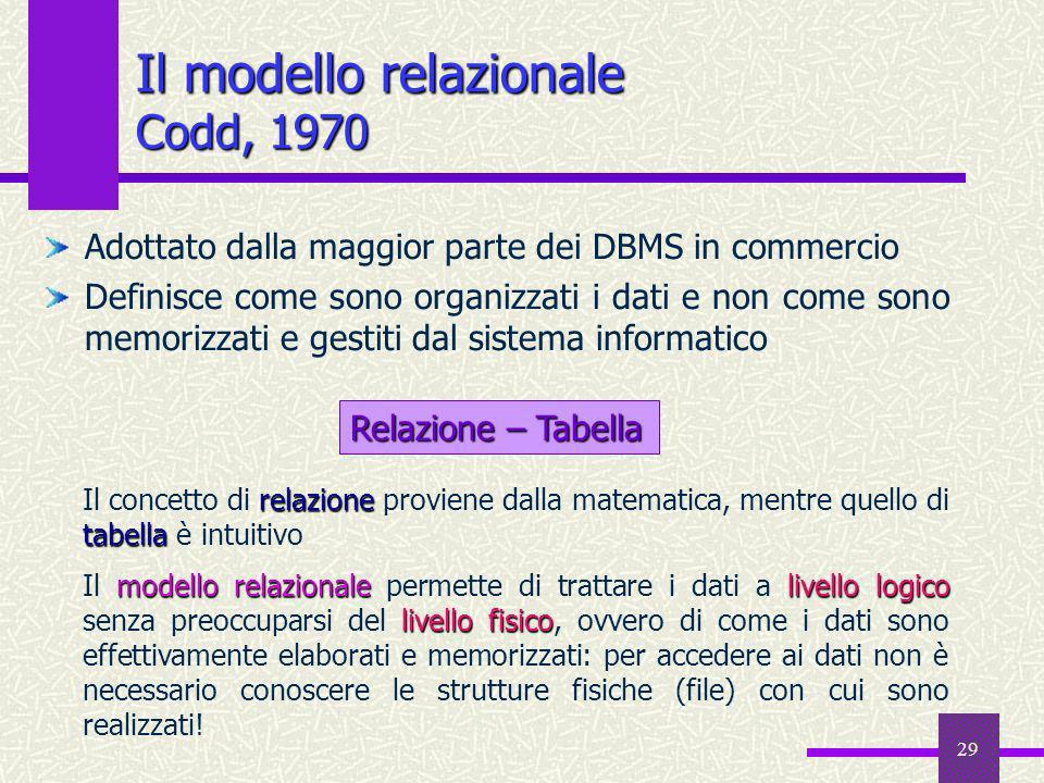 29 Il modello relazionale Codd, 1970 Adottato dalla maggior parte dei DBMS in commercio Definisce come sono organizzati i dati e non come sono memoriz