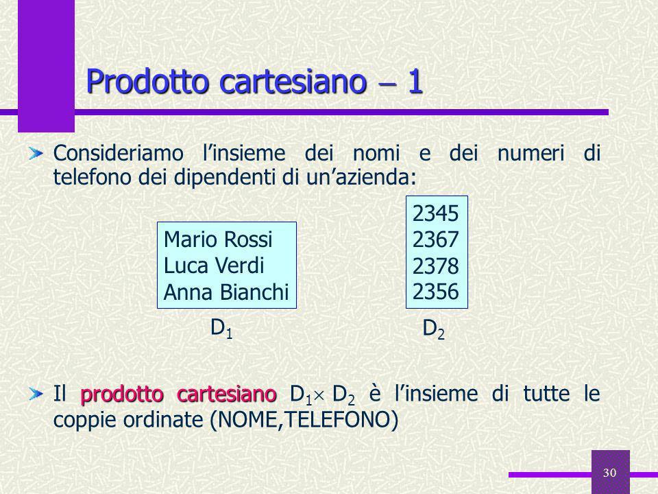 30 Prodotto cartesiano 1 Consideriamo linsieme dei nomi e dei numeri di telefono dei dipendenti di unazienda: Mario Rossi Luca Verdi Anna Bianchi 2345