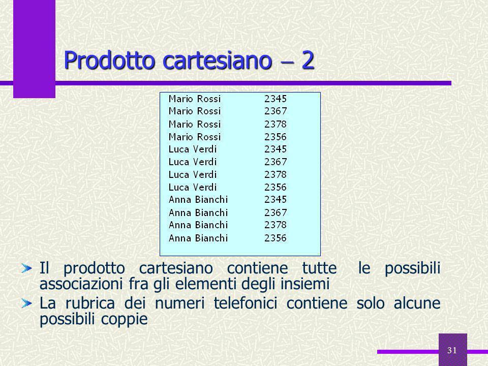 31 Prodotto cartesiano 2 Il prodotto cartesiano contiene tutte le possibili associazioni fra gli elementi degli insiemi La rubrica dei numeri telefoni