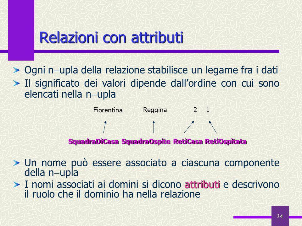 34 Relazioni con attributi Un nome può essere associato a ciascuna componente della n upla attributi I nomi associati ai domini si dicono attributi e
