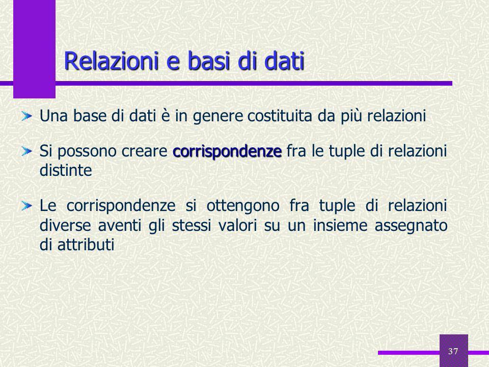 37 Relazioni e basi di dati Una base di dati è in genere costituita da più relazioni corrispondenze Si possono creare corrispondenze fra le tuple di r