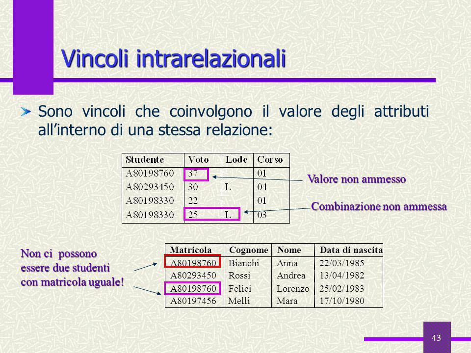 43 Vincoli intrarelazionali Sono vincoli che coinvolgono il valore degli attributi allinterno di una stessa relazione: Valore non ammesso Combinazione