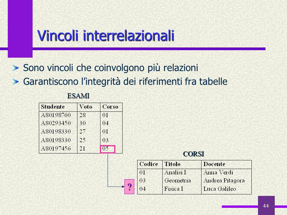 44 Vincoli interrelazionali Sono vincoli che coinvolgono più relazioni Garantiscono lintegrità dei riferimenti fra tabelle ? ESAMI CORSI
