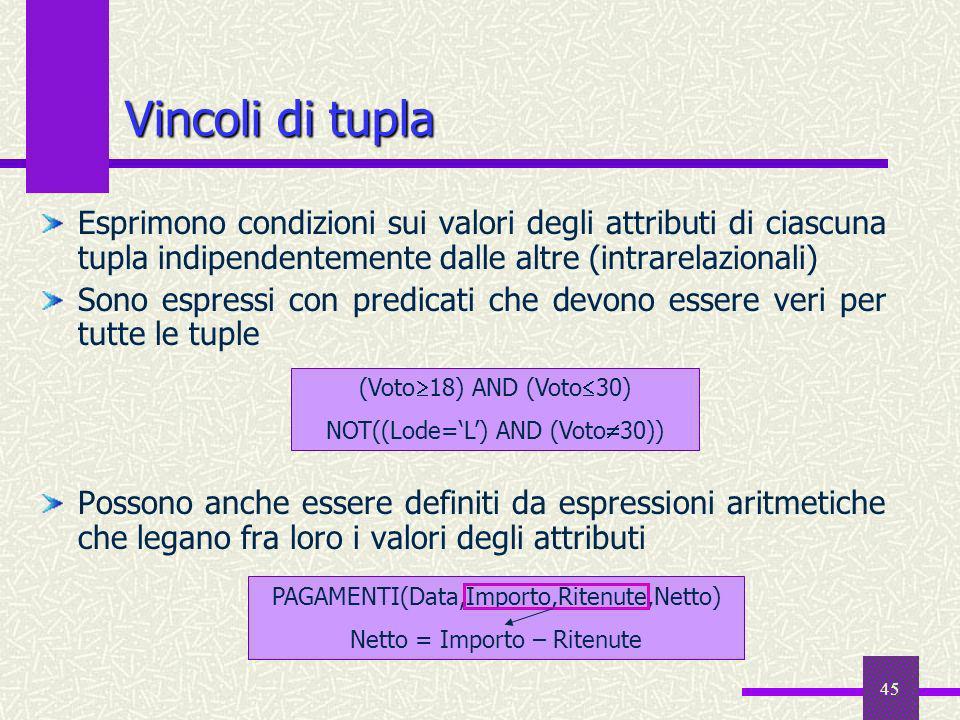 45 Vincoli di tupla Esprimono condizioni sui valori degli attributi di ciascuna tupla indipendentemente dalle altre (intrarelazionali) Sono espressi c