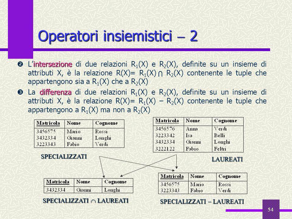 54 Operatori insiemistici 2 intersezione Lintersezione di due relazioni R 1 (X) e R 2 (X), definite su un insieme di attributi X, è la relazione R(X)=