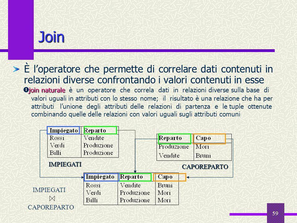 59 Join È loperatore che permette di correlare dati contenuti in relazioni diverse confrontando i valori contenuti in esse join naturale join naturale