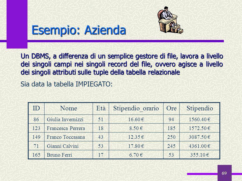 69 Esempio: Azienda IDNomeEtàStipendio_orarioOreStipendio 86Giulia Invernizzi5116.60 941560.40 123Francesca Perrera188.50 1851572.50 149Franco Toccasa