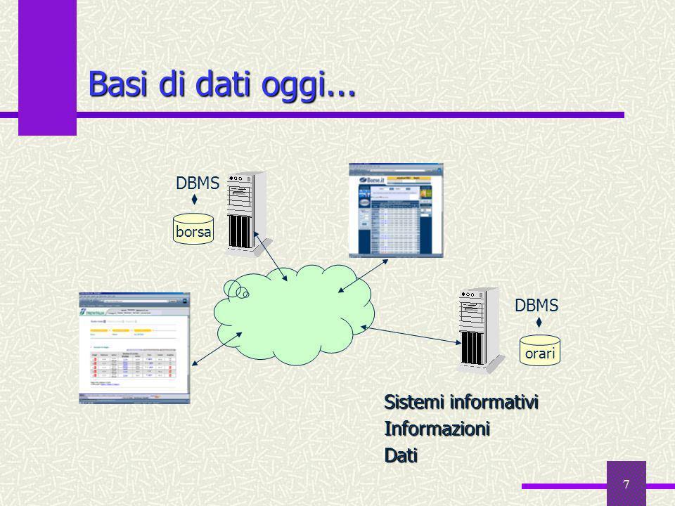 7 Basi di dati oggi... DBMS borsa DBMS orari Sistemi informativi InformazioniDati