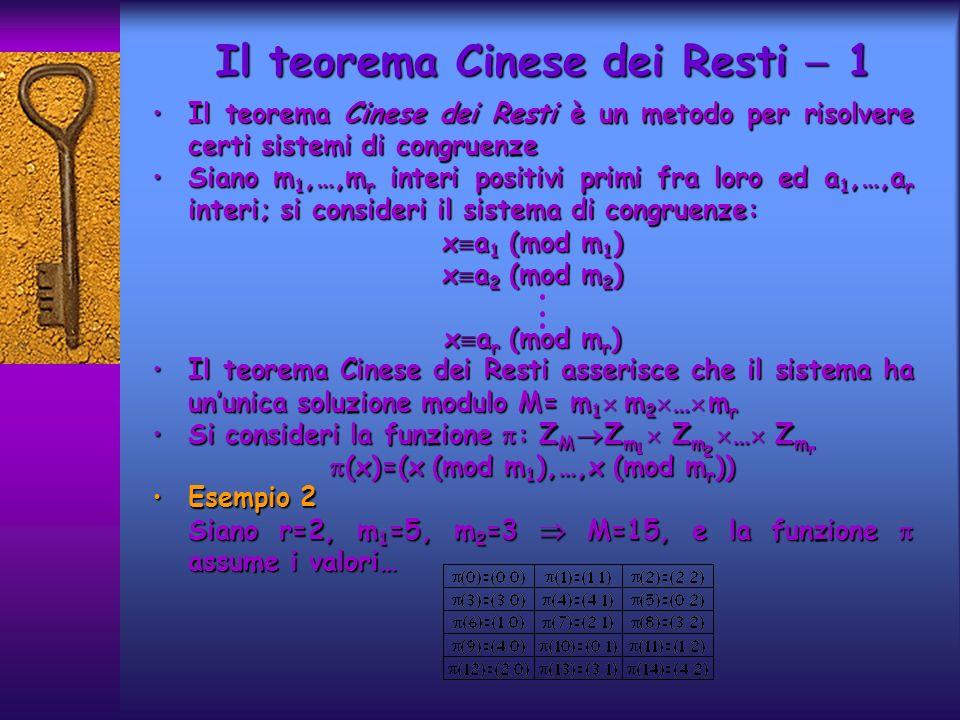 Il teorema Cinese dei Resti è un metodo per risolvere certi sistemi di congruenzeIl teorema Cinese dei Resti è un metodo per risolvere certi sistemi di congruenze Siano m 1,…,m r interi positivi primi fra loro ed a 1,…,a r interi; si consideri il sistema di congruenze:Siano m 1,…,m r interi positivi primi fra loro ed a 1,…,a r interi; si consideri il sistema di congruenze: x a 1 (mod m 1 ) x a 2 (mod m 2 ) x a r (mod m r ) Il teorema Cinese dei Resti asserisce che il sistema ha ununica soluzione modulo M= m 1 m 2 … m rIl teorema Cinese dei Resti asserisce che il sistema ha ununica soluzione modulo M= m 1 m 2 … m r Si consideri la funzione : Z M Z m Z m … Z mSi consideri la funzione : Z M Z m Z m … Z m (x)=(x (mod m 1 ),…,x (mod m r )) (x)=(x (mod m 1 ),…,x (mod m r )) Esempio 2Esempio 2 Siano r=2, m 1 =5, m 2 =3 M=15, e la funzione assume i valori… Il teorema Cinese dei Resti 1 1 2 r
