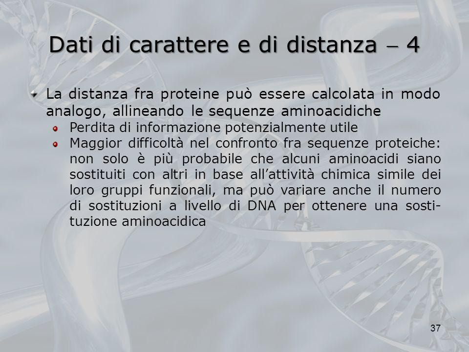 Dati di carattere e di distanza 4 37 La distanza fra proteine può essere calcolata in modo analogo, allineando le sequenze aminoacidiche Perdita di in
