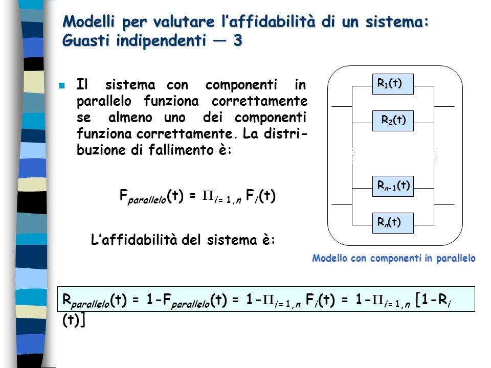 Modelli per valutare laffidabilità di un sistema: Guasti indipendenti 3 n Il sistema con componenti in parallelo funziona correttamente se almeno uno