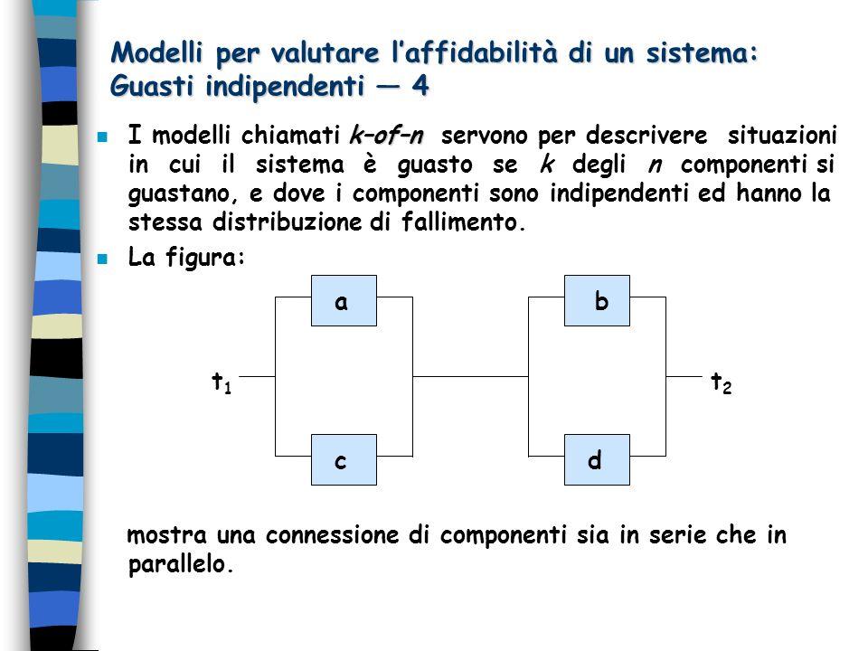 Modelli per valutare laffidabilità di un sistema: Guasti indipendenti 4 k–of–n n I modelli chiamati k–of–n servono per descrivere situazioni in cui il