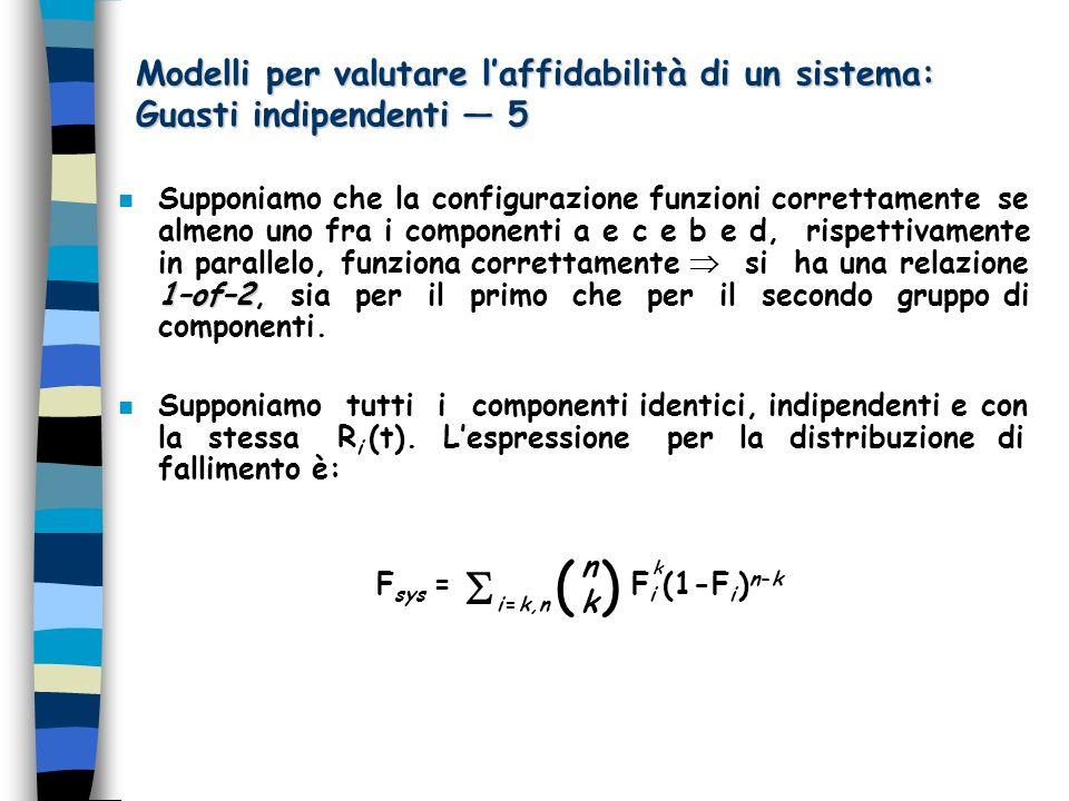 Modelli per valutare laffidabilità di un sistema: Guasti indipendenti 5 1–of–2 n Supponiamo che la configurazione funzioni correttamente se almeno uno