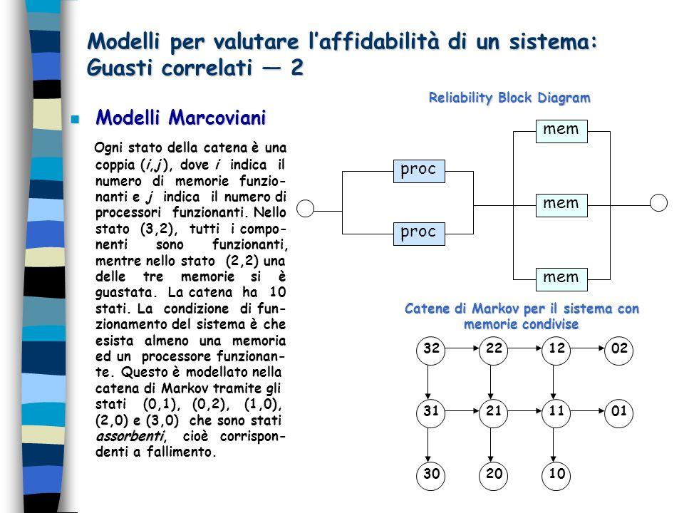 Modelli per valutare laffidabilità di un sistema: Guasti correlati 2 n Modelli Marcoviani assorbenti Ogni stato della catena è una coppia (i,j ), dove