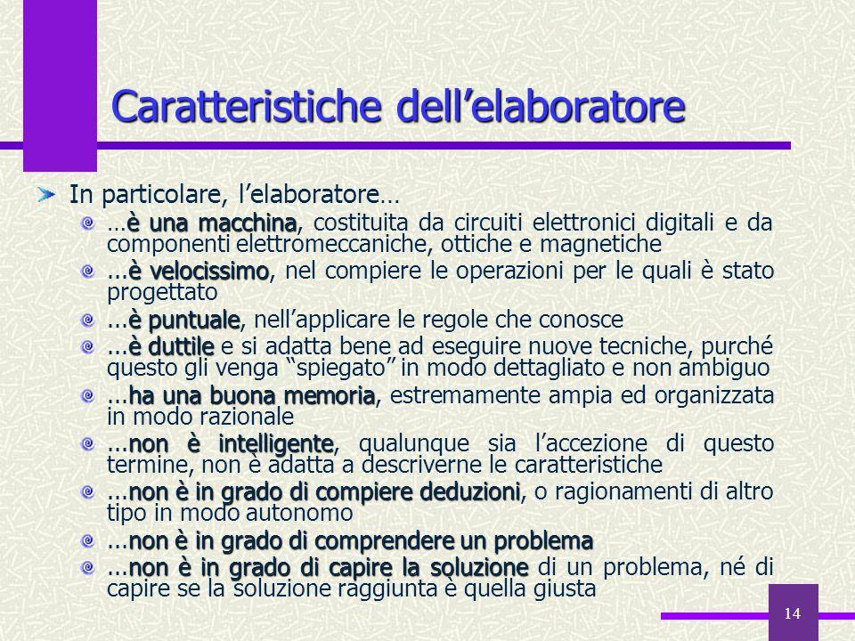 14 Caratteristiche dellelaboratore In particolare, lelaboratore… è una macchina …è una macchina, costituita da circuiti elettronici digitali e da comp