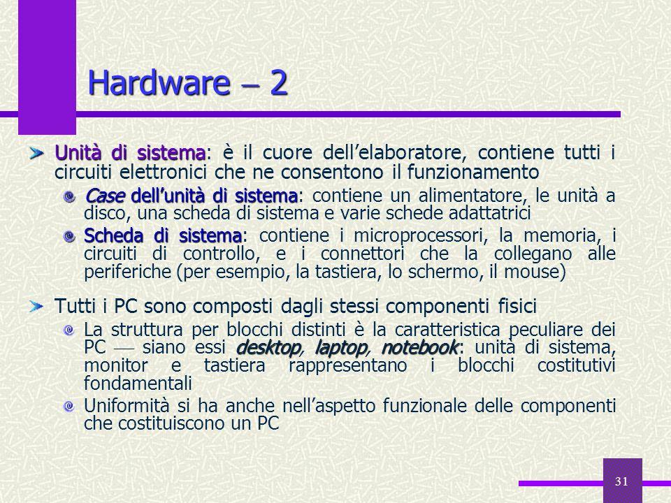 31 Hardware 2 Unità di sistema Unità di sistema: è il cuore dellelaboratore, contiene tutti i circuiti elettronici che ne consentono il funzionamento