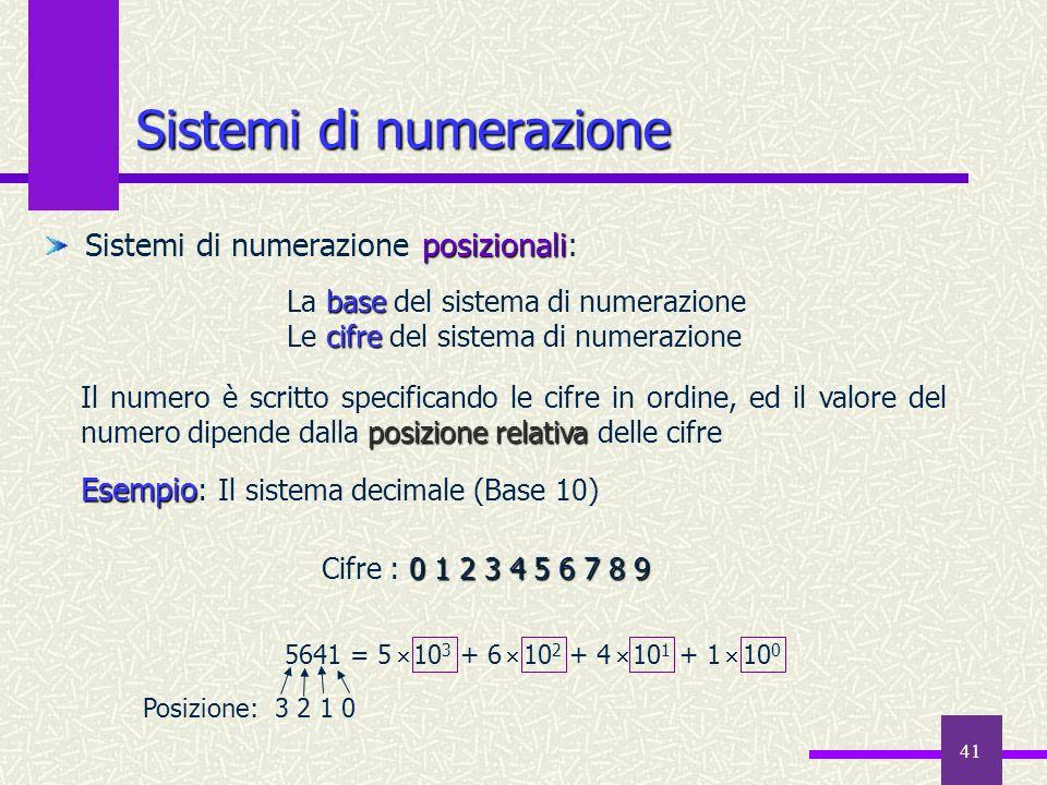 41 Sistemi di numerazione posizionali Sistemi di numerazione posizionali: base La base del sistema di numerazione cifre Le cifre del sistema di numera