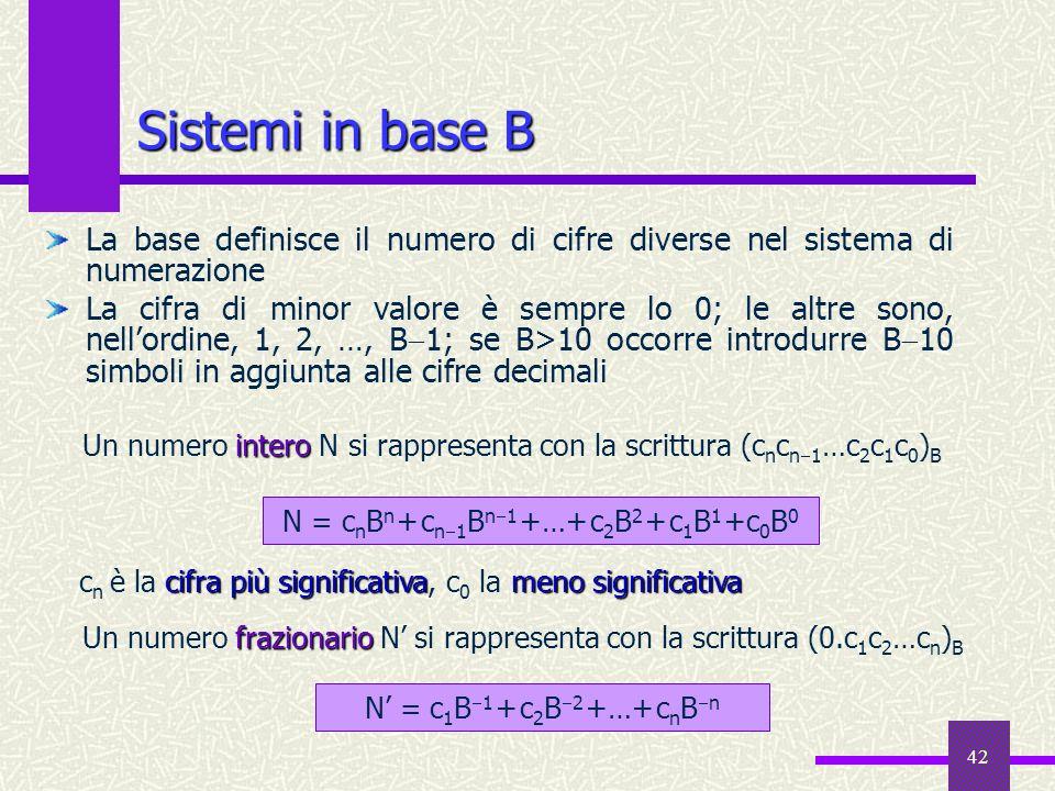 42 Sistemi in base B La base definisce il numero di cifre diverse nel sistema di numerazione La cifra di minor valore è sempre lo 0; le altre sono, ne