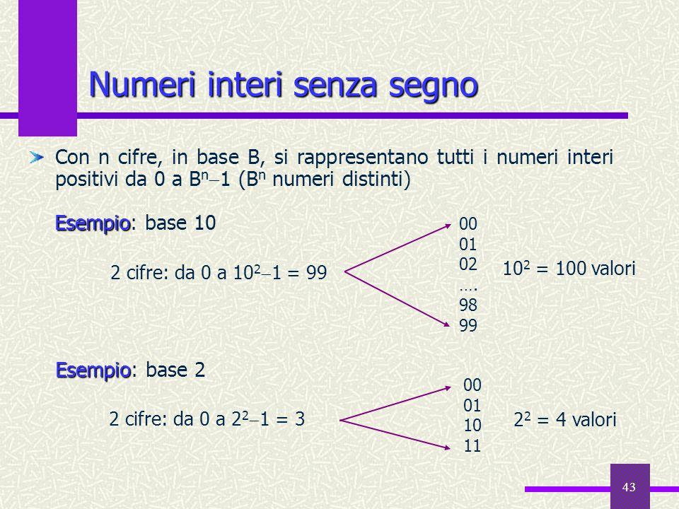 43 Numeri interi senza segno Con n cifre, in base B, si rappresentano tutti i numeri interi positivi da 0 a B n 1 (B n numeri distinti) Esempio Esempi