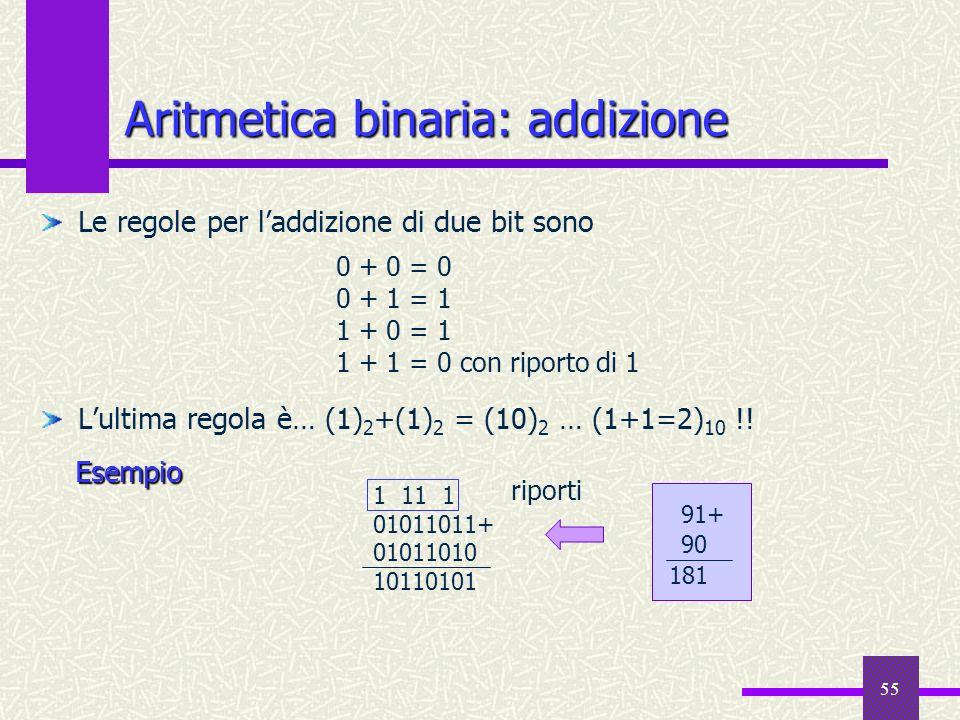 55 Aritmetica binaria: addizione Le regole per laddizione di due bit sono Lultima regola è… (1) 2 +(1) 2 = (10) 2 … (1+1=2) 10 !! 0 + 0 = 0 0 + 1 = 1