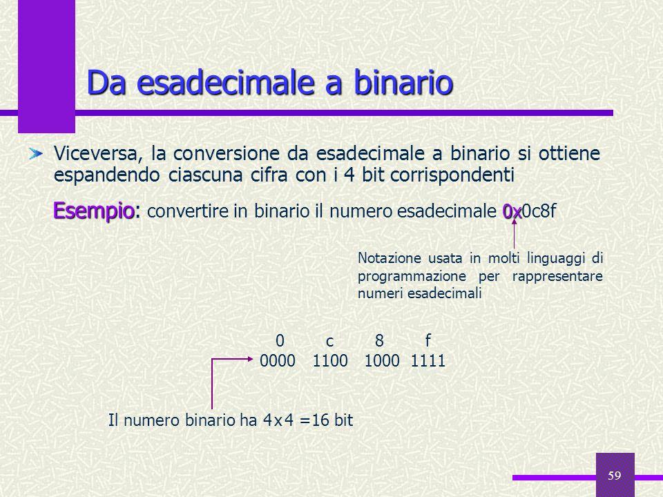 59 Da esadecimale a binario Viceversa, la conversione da esadecimale a binario si ottiene espandendo ciascuna cifra con i 4 bit corrispondenti Esempio