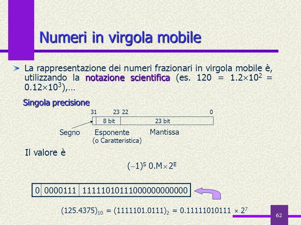 62 Numeri in virgola mobile notazione scientifica La rappresentazione dei numeri frazionari in virgola mobile è, utilizzando la notazione scientifica