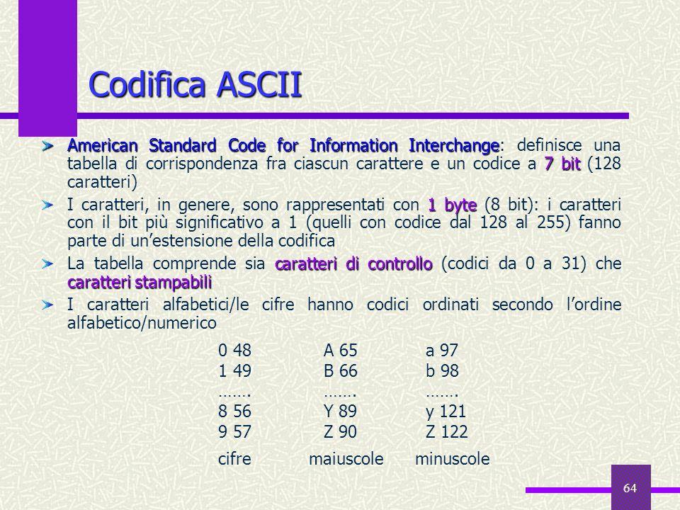 64 Codifica ASCII American Standard Code for Information Interchange 7 bit American Standard Code for Information Interchange: definisce una tabella d