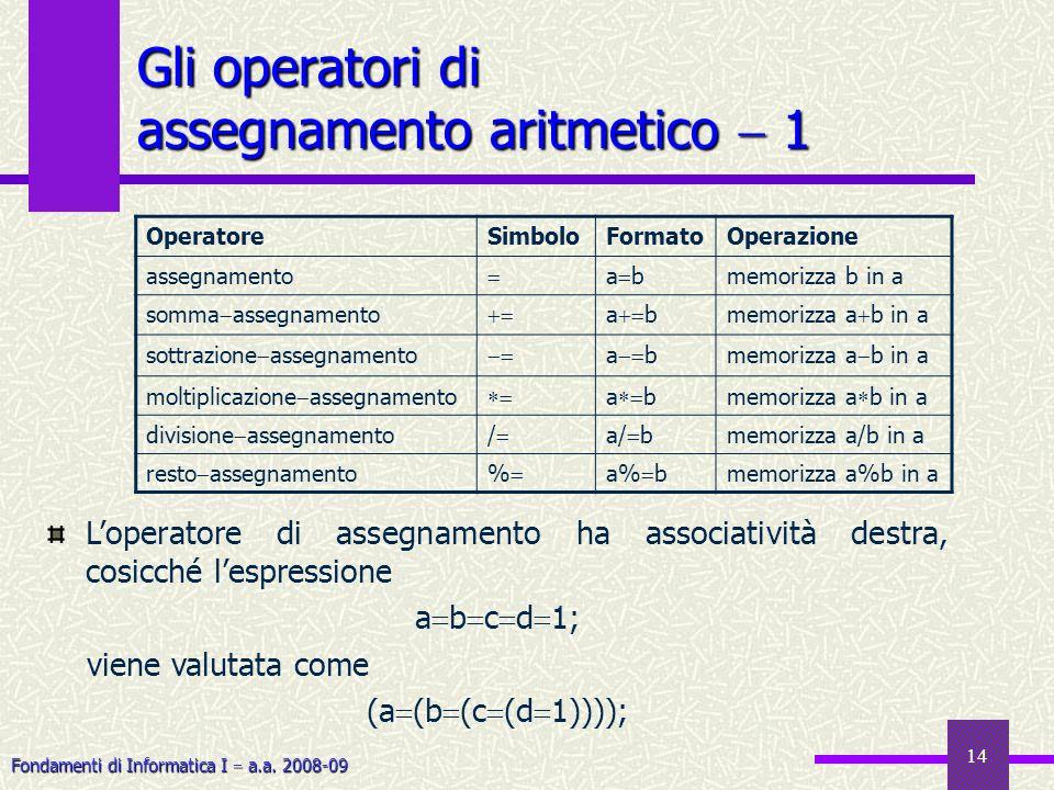 Fondamenti di Informatica I a.a. 2008-09 14 Gli operatori di assegnamento aritmetico 1 OperatoreSimboloFormatoOperazione assegnamento a b memorizza b