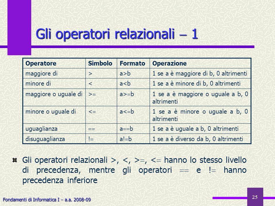 Fondamenti di Informatica I a.a. 2008-09 25 Gli operatori relazionali 1 OperatoreSimboloFormatoOperazione maggiore di>a>b1 se a è maggiore di b, 0 alt