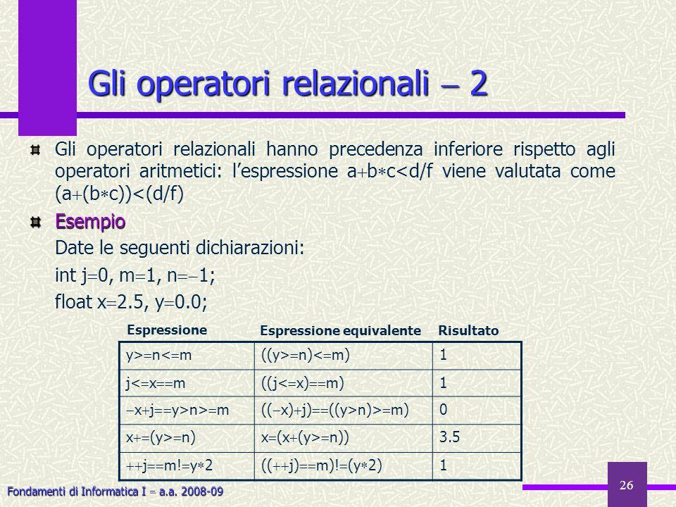 Fondamenti di Informatica I a.a. 2008-09 26 Gli operatori relazionali 2 Gli operatori relazionali hanno precedenza inferiore rispetto agli operatori a