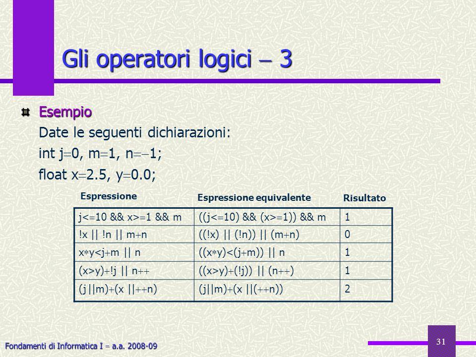 Fondamenti di Informatica I a.a. 2008-09 31 Gli operatori logici 3 j 1 && m((j 1)) && m 1 !x || !n || m n((!x) || (!n)) || (m n) 0 x y<j m || n((x y)<