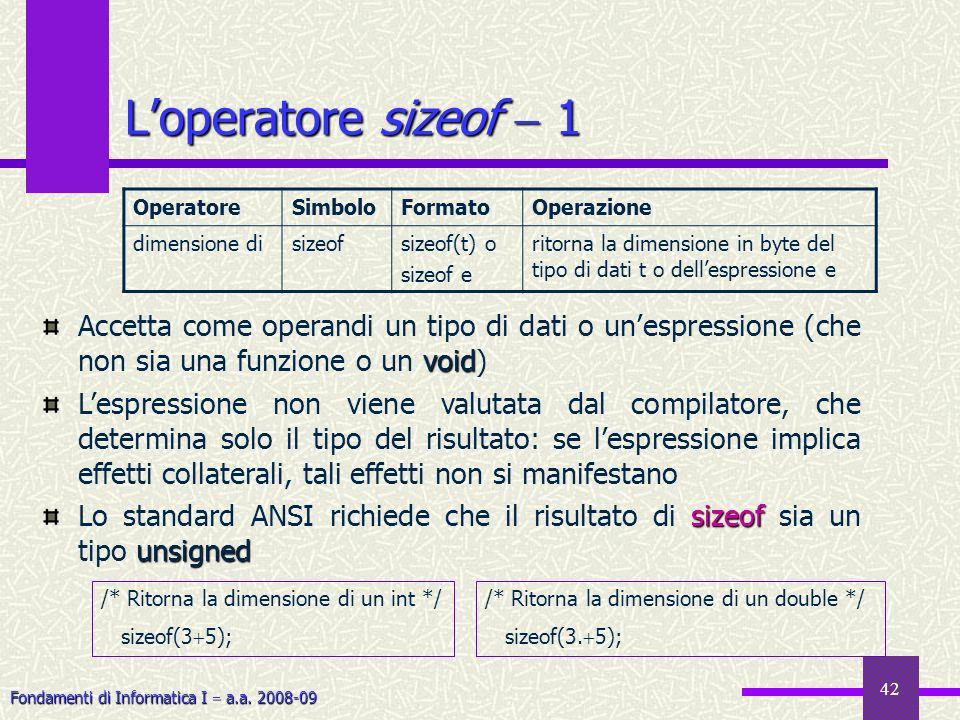Fondamenti di Informatica I a.a. 2008-09 42 Loperatore sizeof 1 OperatoreSimboloFormatoOperazione dimensione disizeofsizeof(t) o sizeof e ritorna la d