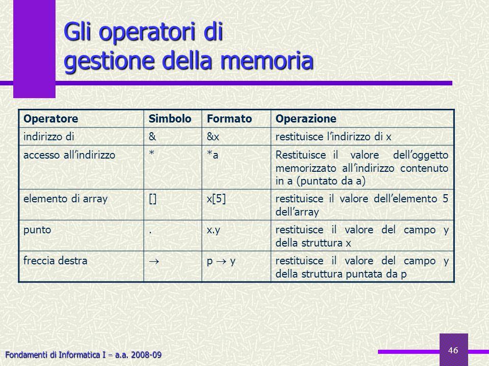Fondamenti di Informatica I a.a. 2008-09 46 Gli operatori di gestione della memoria OperatoreSimboloFormatoOperazione indirizzo di&&xrestituisce lindi