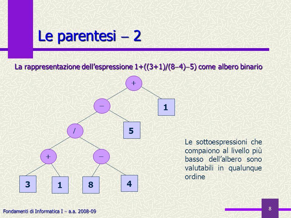 Fondamenti di Informatica I a.a. 2008-09 8 Le parentesi 2 4 3 5 8 1 1 La rappresentazione dellespressione 1+((3+1)/(8 4) 5) come albero binario Le sot